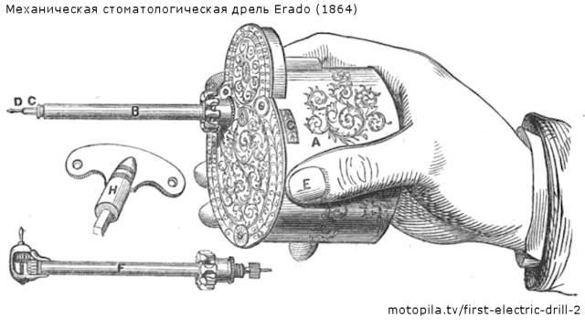 Механическая стматлогическая дрель Erado (1864)