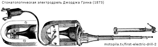 Стоматологическая электродрель Джорджа Грина (1873)